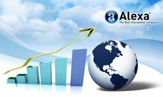 افزایش رتبه وب سایت الکسا - Alexa